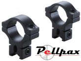 BKL 2pc Single Strap 25mm Mounts